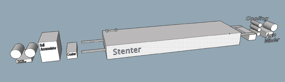 Stenter Components